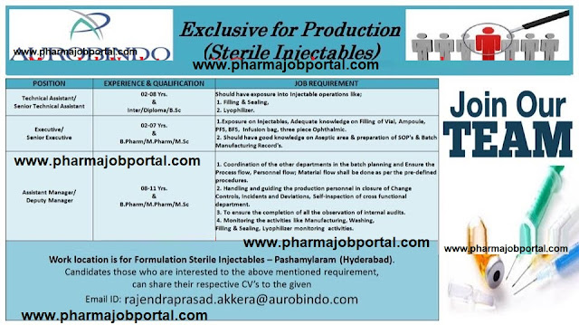Aurobindo Pharma Ltd Urgent Openings for B.Pharm, M.Pharm, M.Sc