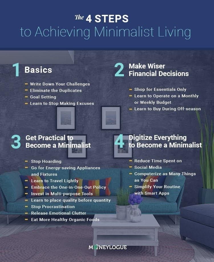 Achieving Minimalist Living With Minimum Effort #infographic