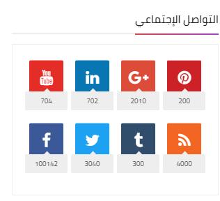التواصل الاجتماعي في القوالب