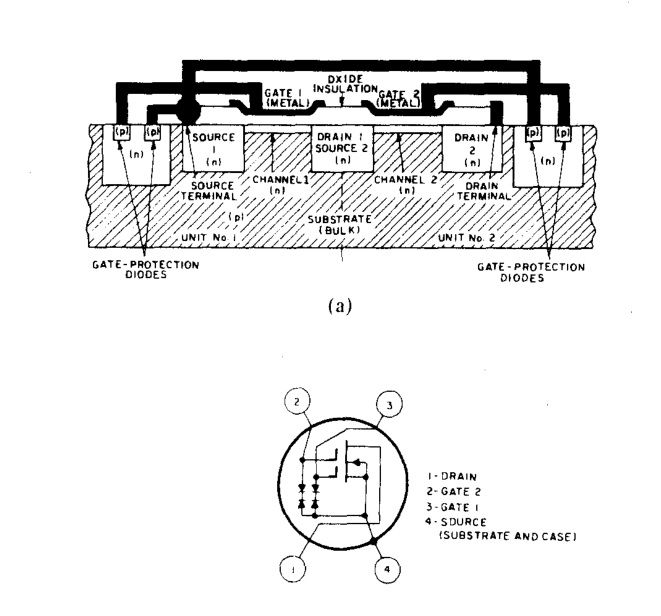 radio theory and design  dual gate mosfet cascode