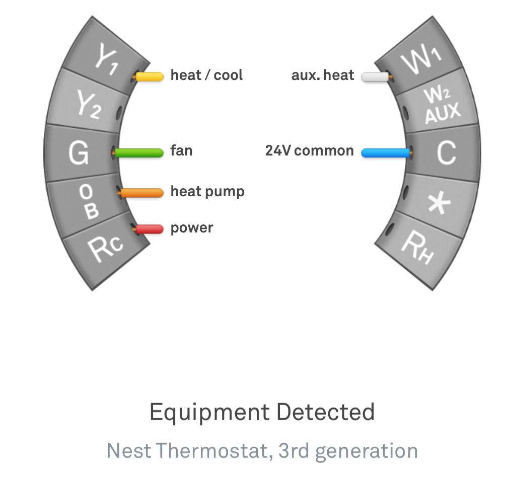 Ungewöhnlich Draht Am Thermostat Y1 Bilder - Elektrische Schaltplan ...
