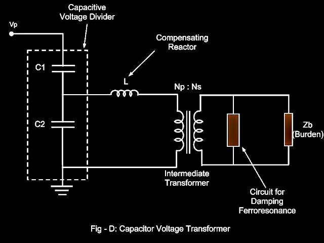 Voltage Transformer in addition What Is Transformer further Textthread besides Capacitors together with Using The Mfia Impedance Analyzer To Characterize The Esr Of A Super Capacitor. on what is capacitor leakage