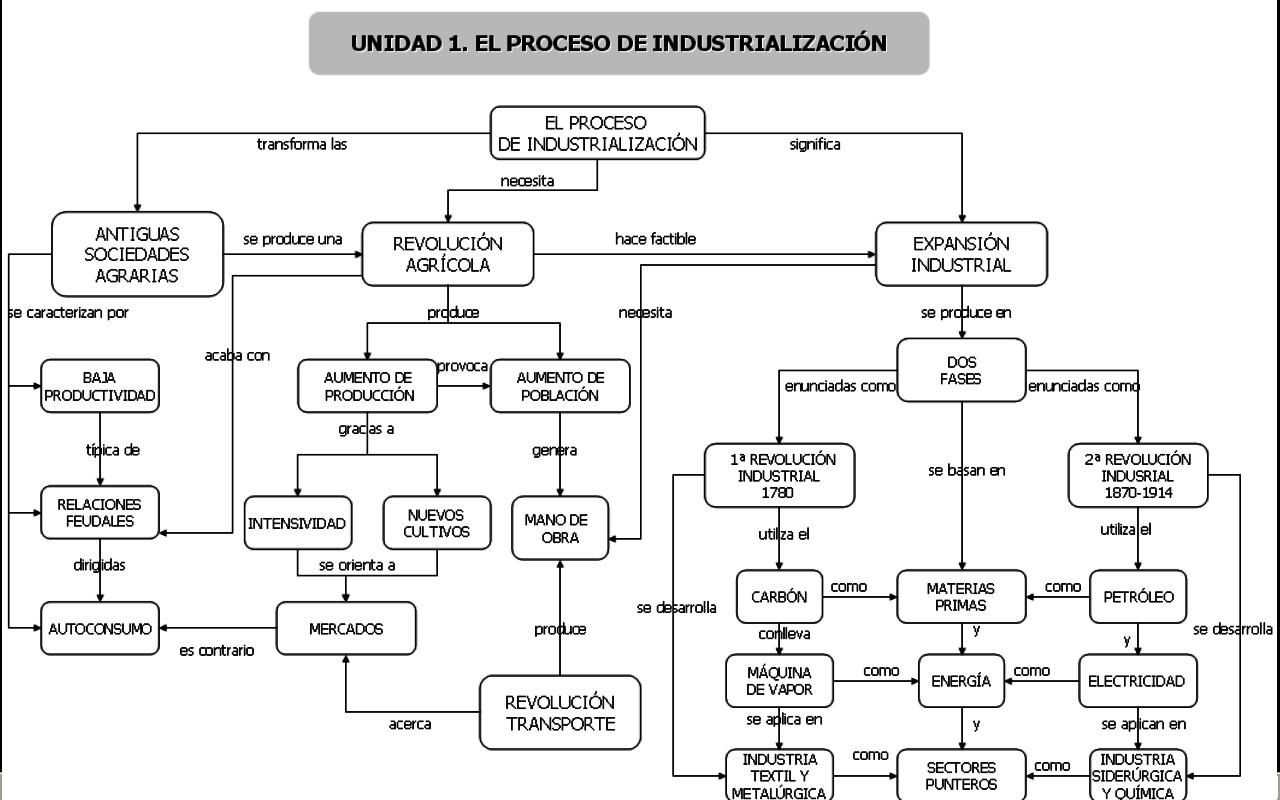 economia de america latina en el siglo xix yahoo dating