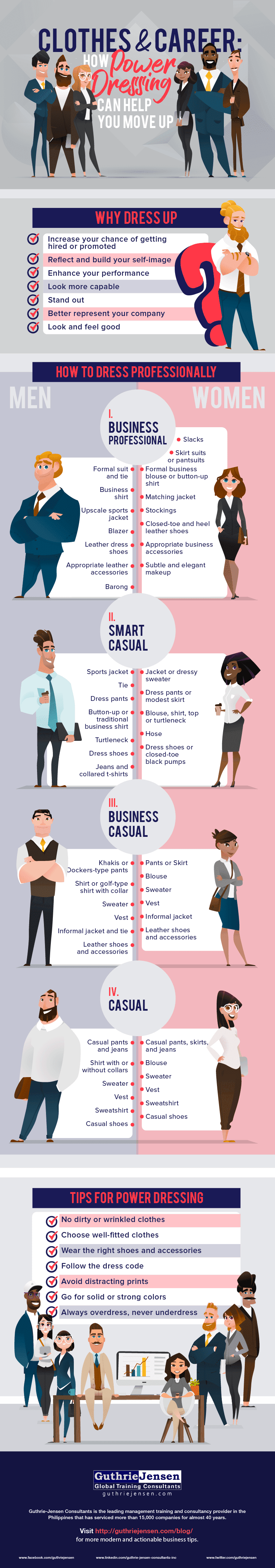 How power clothing can help you move up #infographic