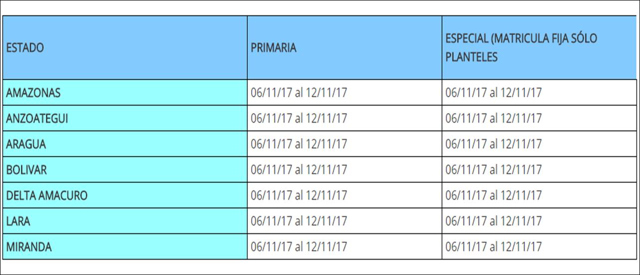 CARGA DE LA MATRÍCULA PERÍODO ESCOLAR 2017 - 2018. DEl Lunes 06 hasta 12 de Noviembre del año en curso, para los estados que se anexan en cuadro anexo