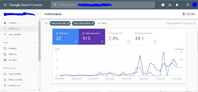 google-search-console, total-clicks,total-impression