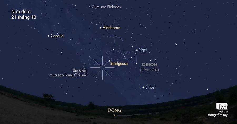 Tâm điểm mưa sao băng Orionid nằm gần ngôi sao Betelgeuse của chòm sao Orion. Đồ họa: Stellarium/Chú thích: Ftvh - Vũ trụ trong tầm tay.
