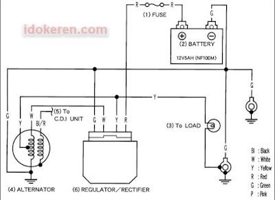wiring diagran sistem pengisian honda grand, supra x series