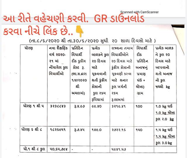 MDM food security allowance 20 day GR