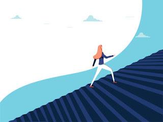 5 Proven Ways To Develop a Success Mindset