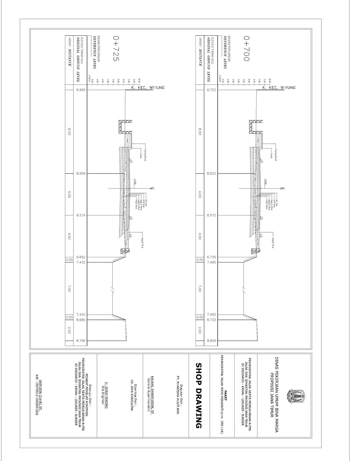 Contoh Profile & Longcross section ~ Jasa Pengukuranjasa