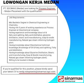 Loker Terbaru Medan SMA SMK D3 S1 Juni 2020 PT Sinarmas Tbk