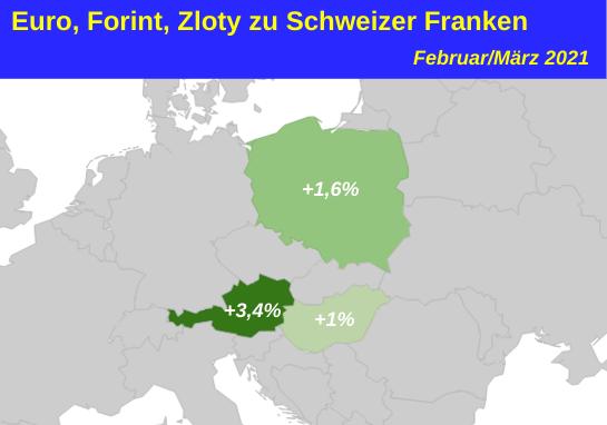 Länderkarte Franken-Abschwächung zu Euro, Forint, Zloty