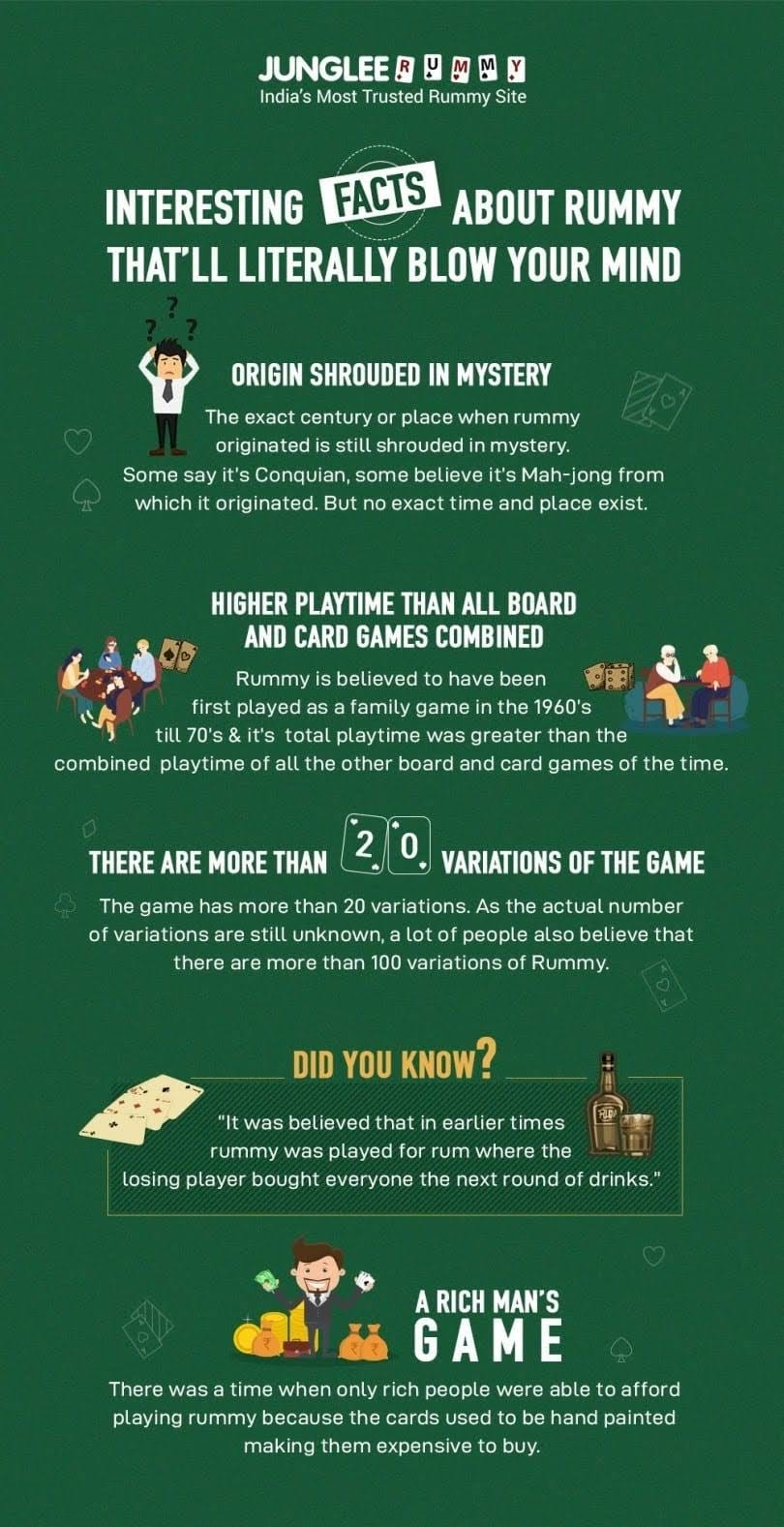 Interesting Facts About Rummy That'll Literally Blow Your Mind #infographic