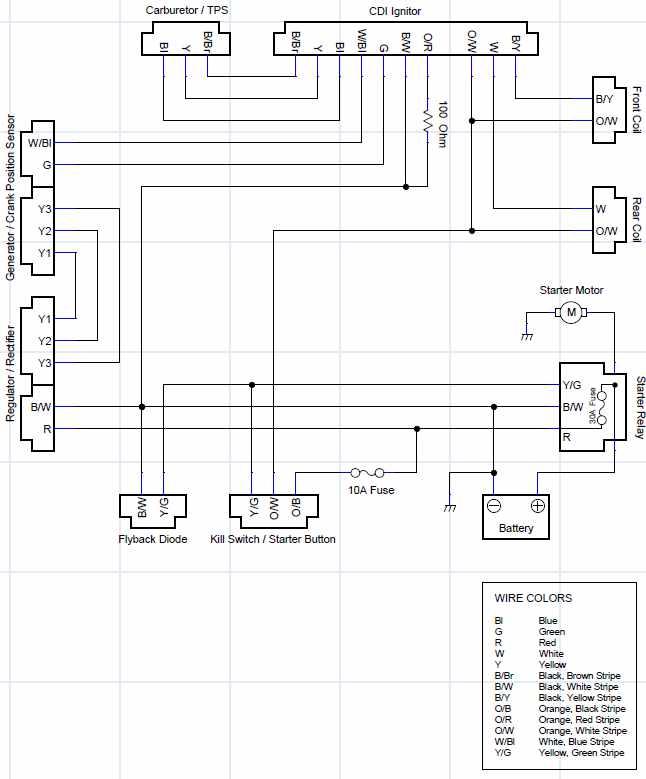 diagram on wiring suzuki sv650 motorcycle 19992002 minimal