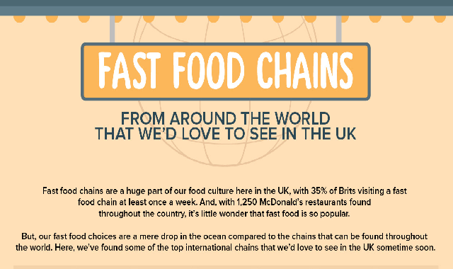Fast Food Chains from Around the World That We'd Love to See in The UK #infographic