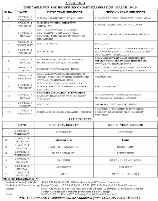 Kerala Higher Secondary 1st/2nd Year Science, Arts Time Table 2019