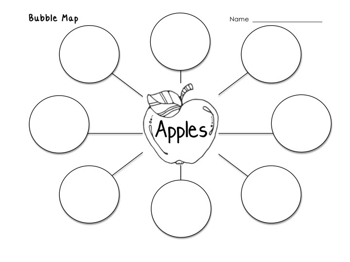 First Grade Fanatic!: Apple Bubble map