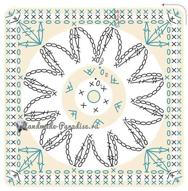 Схема вязания цветочного мотива «Маргаритка»