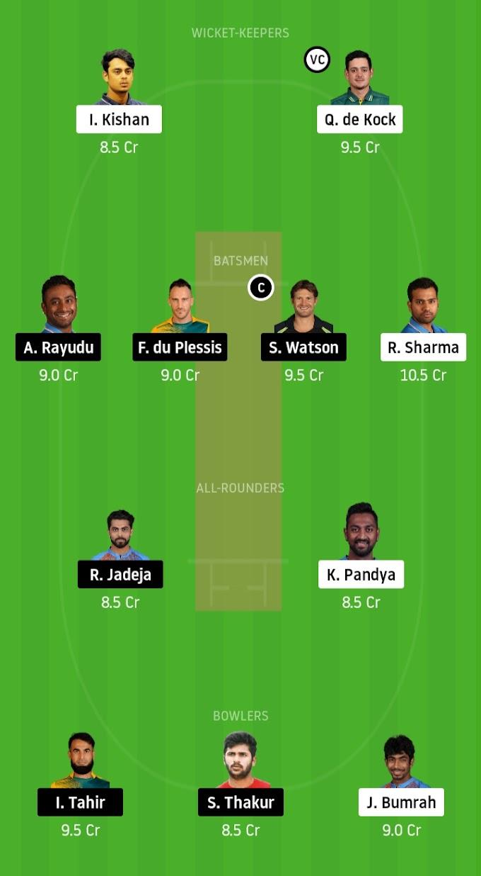 IPL 2020: Defending Champions Take On Kings - Mumbai Indians vs Chennai Super Kings Dream11 Prediction