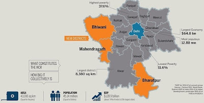 Uttar Pradesh's Shamli was included in the National Capital Region.