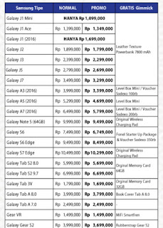 Daftar Harga Promosi Samsung Galaxy di Jakarta Fair 2016