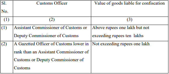 Central Board of Indirect Taxes and Customs (CBIC) Notification No. 50/2018-Customs (N.T.) dated 8th June 2018