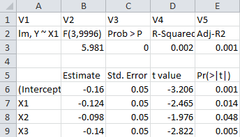 Econometrics By Simulation: Export R Results Tables to Excel