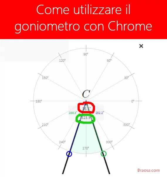 Estensione goniometro per Chrome