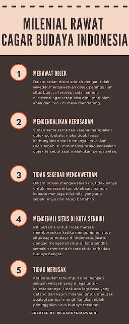 Kenal dan Rawat Situs Candi Jiwa Batujaya, Rengasdengklok