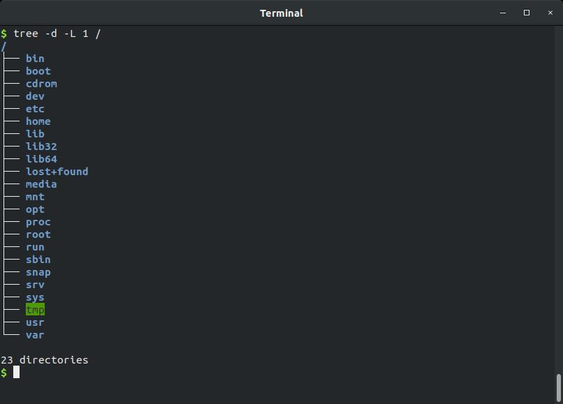 كل مجلدات نظام التشغيل جنو لينكس