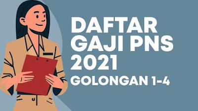 Yakin Mau Jadi PNS, Coba 'Look It' Gaji dan Tunjangannya Nih!, informasi cpns 2021, lowongan kerja terbaru, lowongan kerja cpns 2021