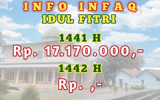 INFO INFAQ IDUL FITRI