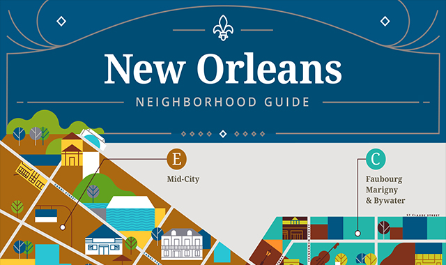 New Orleans Neighborhood Guide: #infographic