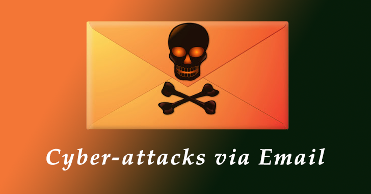 cyber-attacks via email