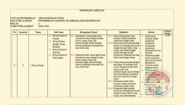 Prota PJOK Kelas 2 SD Kurikulum 2013 Edisi 2021