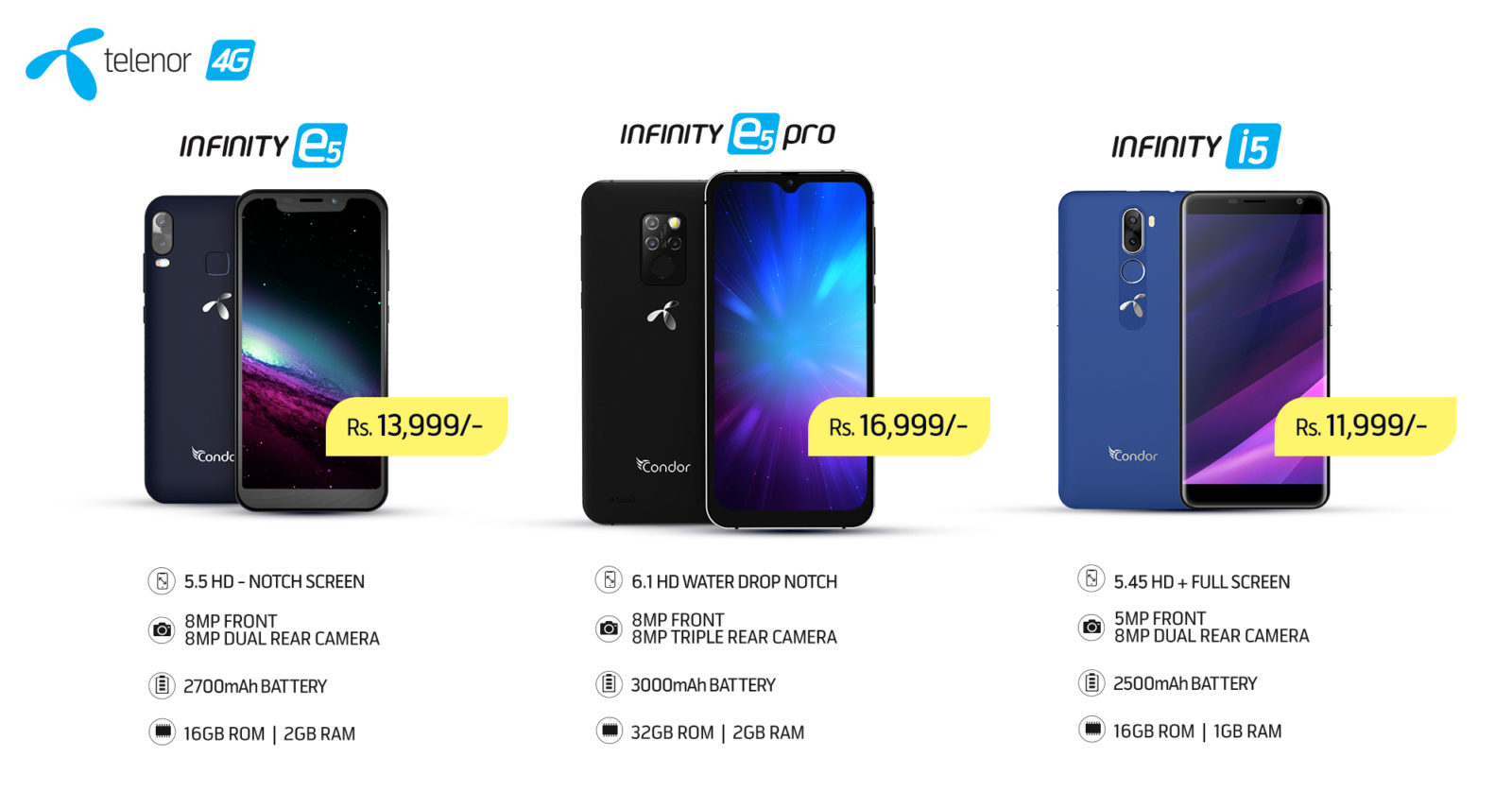 Telenor Pakistan Adds 3 New Infinity 5 Series Handsets to its range of mobile devices