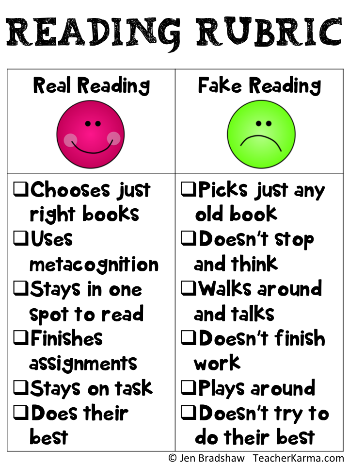 What good readers do.  teacherkarma.com