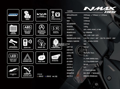 Spesifikasi All New NMAX 155 di China