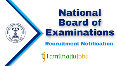 NBE Recruitment Notification 2020, central govt jobs, govt jobs in India, Latest NBE Recruitment Notification update