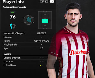 PES 2021 Faces Andreas Bouchalakis by VN HUY BUI