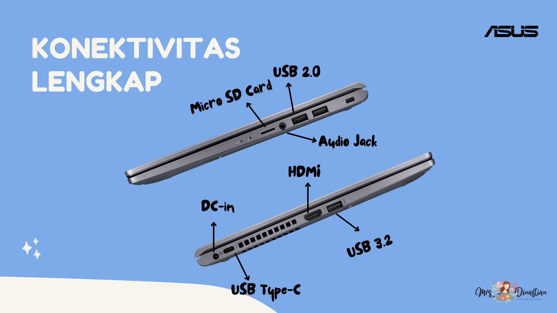 Konektivitas ASUS Vivobook 14 A416
