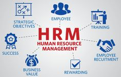 Human Resource management People Oriented Management stage