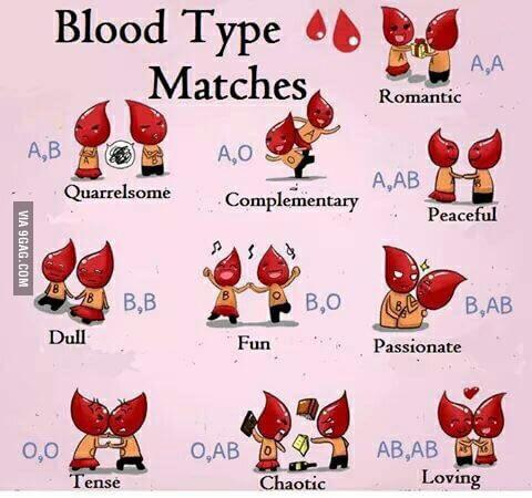 [Cuap-Cuap Author] Mengetahui Kepribadian Berdasarkan Golongan Darah + Fakta Golongan Darah BTS (#3)
