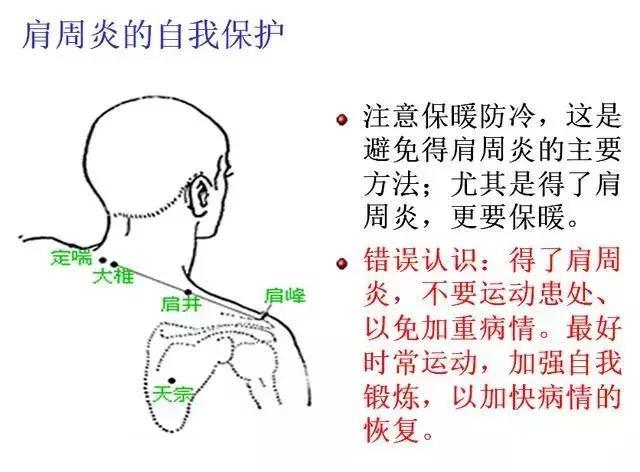 手把手教學,十大常見病的穴位按摩療法!(高血壓、便秘)