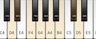 Neapolitan scale on key D