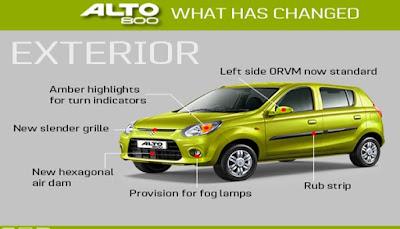 2016 latest Maruti Suzuki Alto800 Facelift exterior details