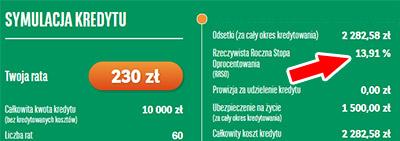 symulacja kredytu iGotówka z BNP Paribas dla 60 miesięcy (5 lat)