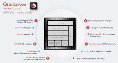 كوالكوم تعلن عن معالج Snapdragon 690 5G بدقة تصنيع 8 نانومتر
