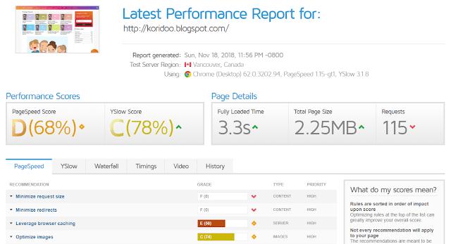 Loading Blog Korido Sebelum Menggunakan Lazy Load Page GTMetrix